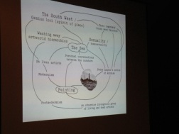 Presentation by artists Simon Bayliss